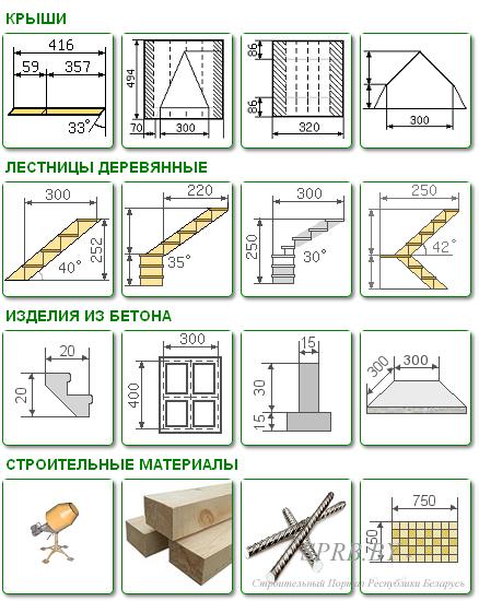 инструкция о порядке представления к награждению нагрудным знаком