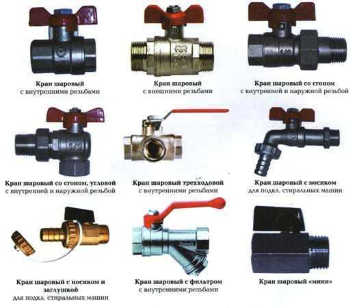 Выбор запорной арматуры для систем газораспределения