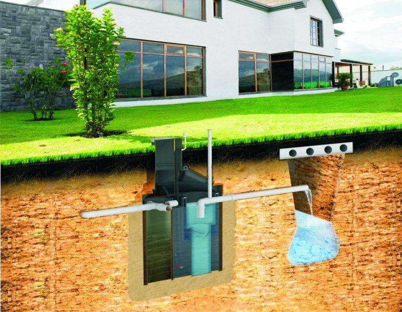 Автономная канализация в деталях!